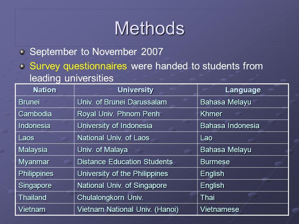 Methods September to November 2007