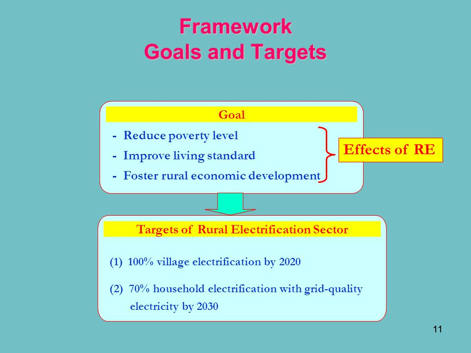 Framework Goals and Targets