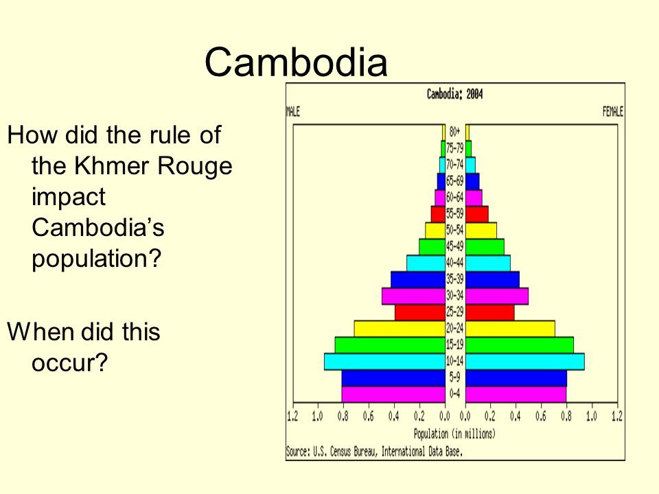 Cambodia How did the rule of the Khmer Rouge impact Cambodia's population When did this occur