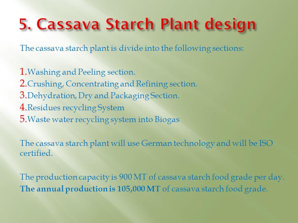 5. Cassava Starch Plant design