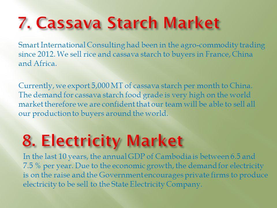 7. Cassava Starch Market 8. Electricity Market