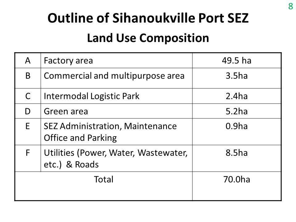 Outline of Sihanoukville Port SEZ Land Use Composition