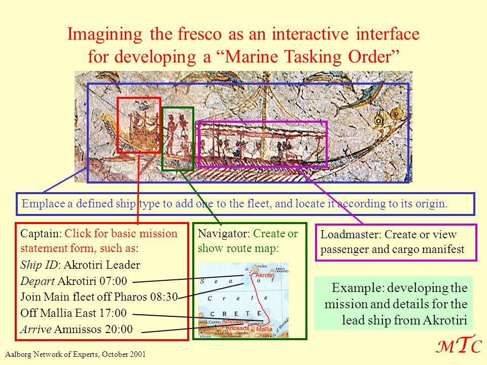Imagining the fresco as an interactive interface for developing a Marine Tasking Order