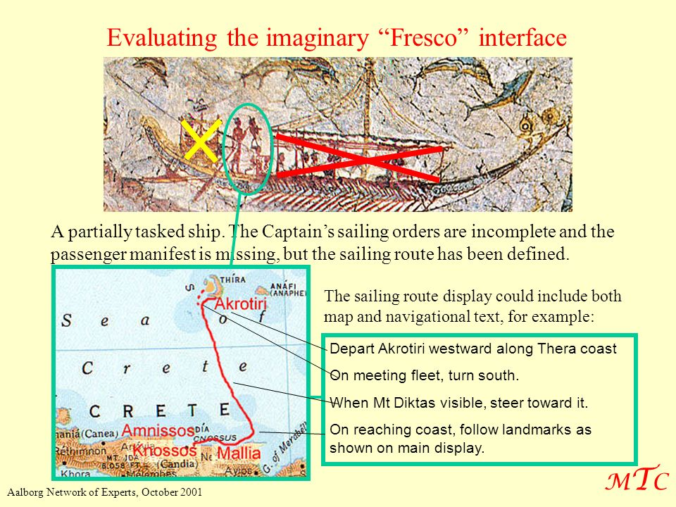 Evaluating the imaginary Fresco interface