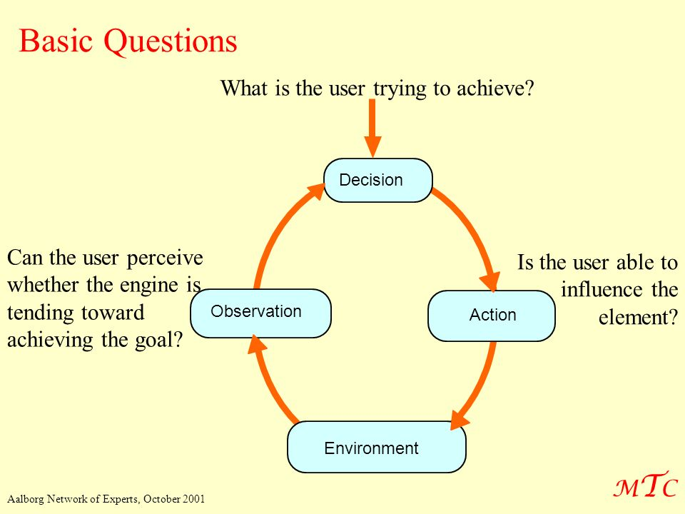 Basic Questions What is the user trying to achieve