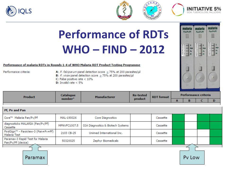Performance of RDTs WHO – FIND – 2012