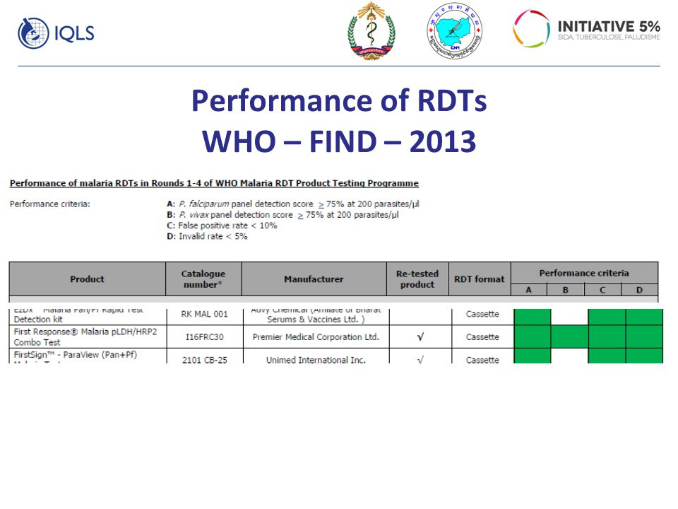 Performance of RDTs WHO – FIND – 2013