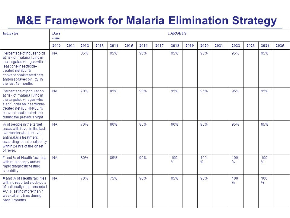 M&E Framework for Malaria Elimination Strategy