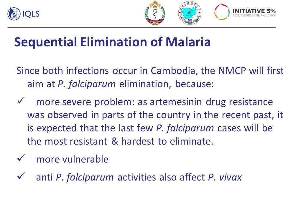 Sequential Elimination of Malaria