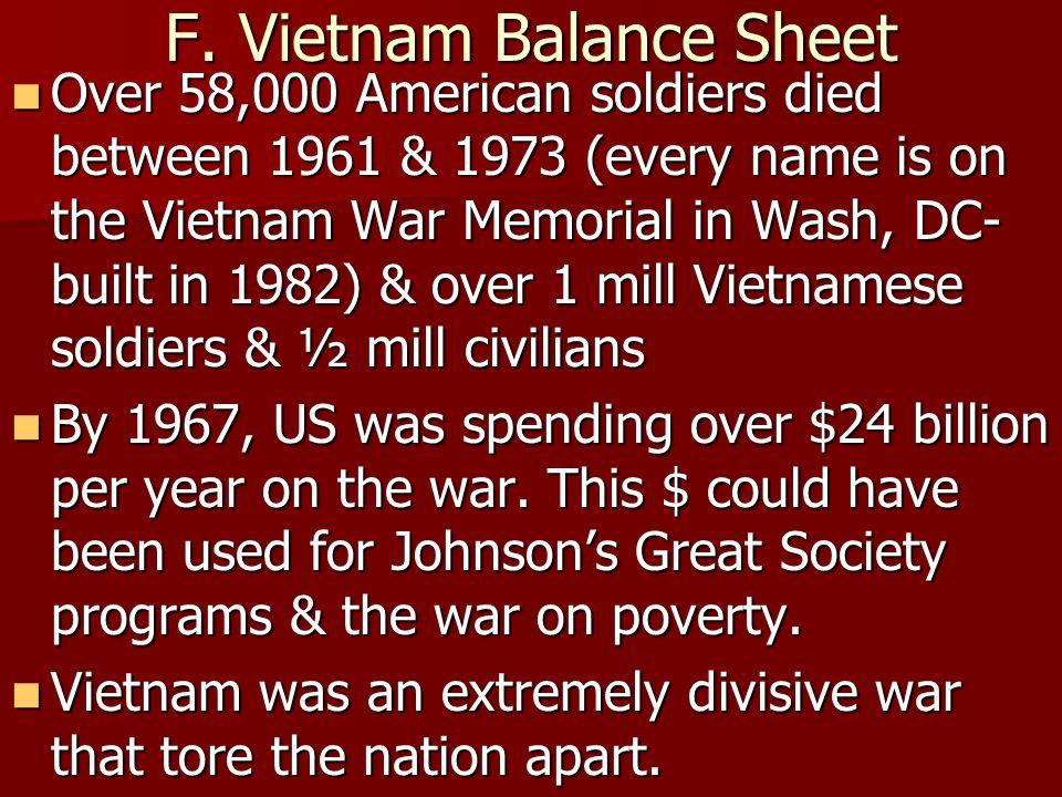 F. Vietnam Balance Sheet