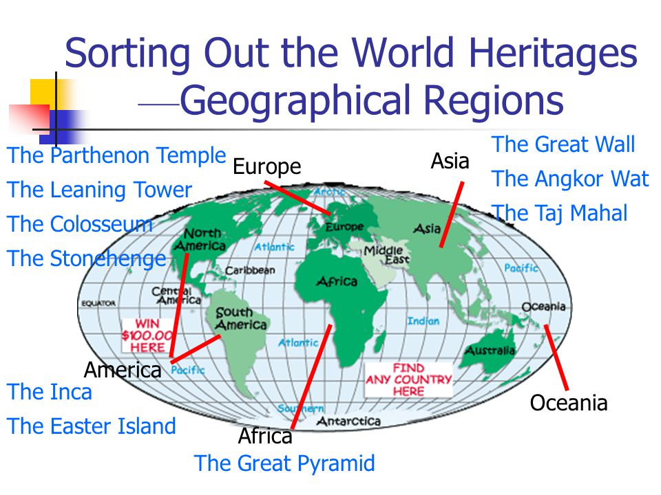 Sorting Out the World Heritages ––Geographical Regions