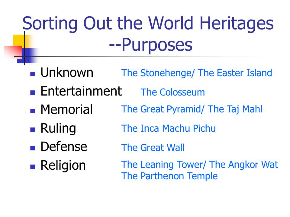 Sorting Out the World Heritages --Purposes