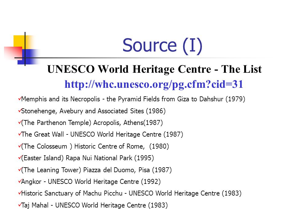 A brief introduction to world heritage sites in passive for World heritage site list