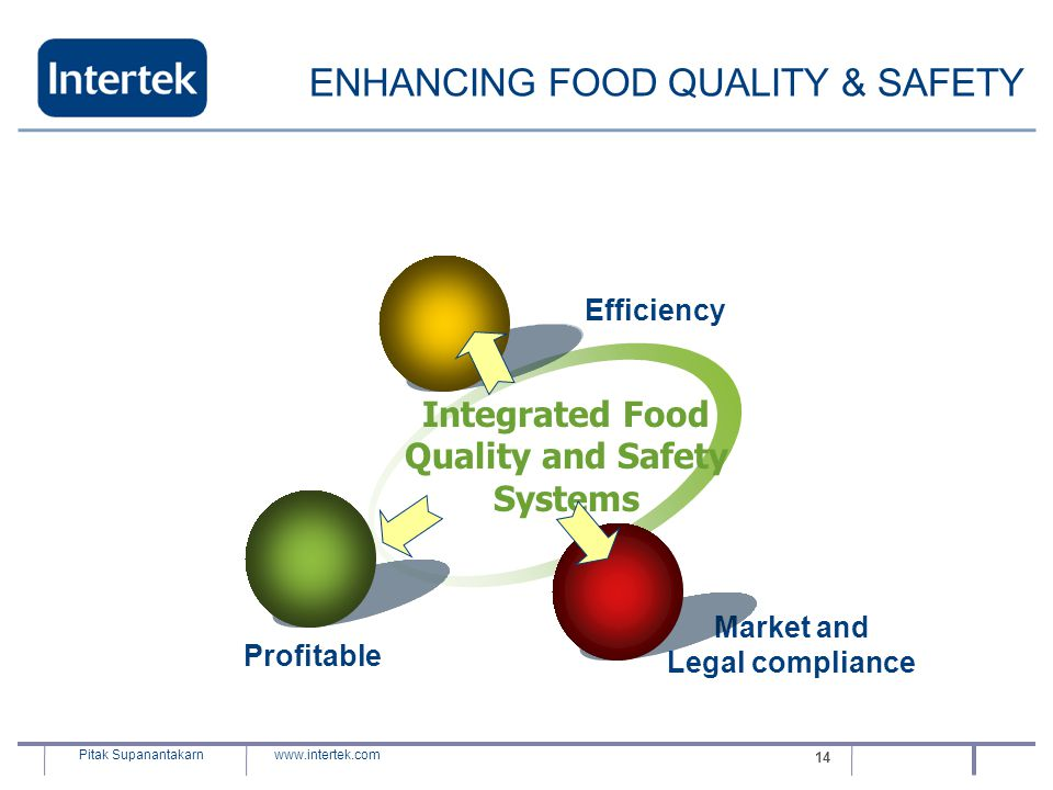 Integrated Food Quality and Safety Systems