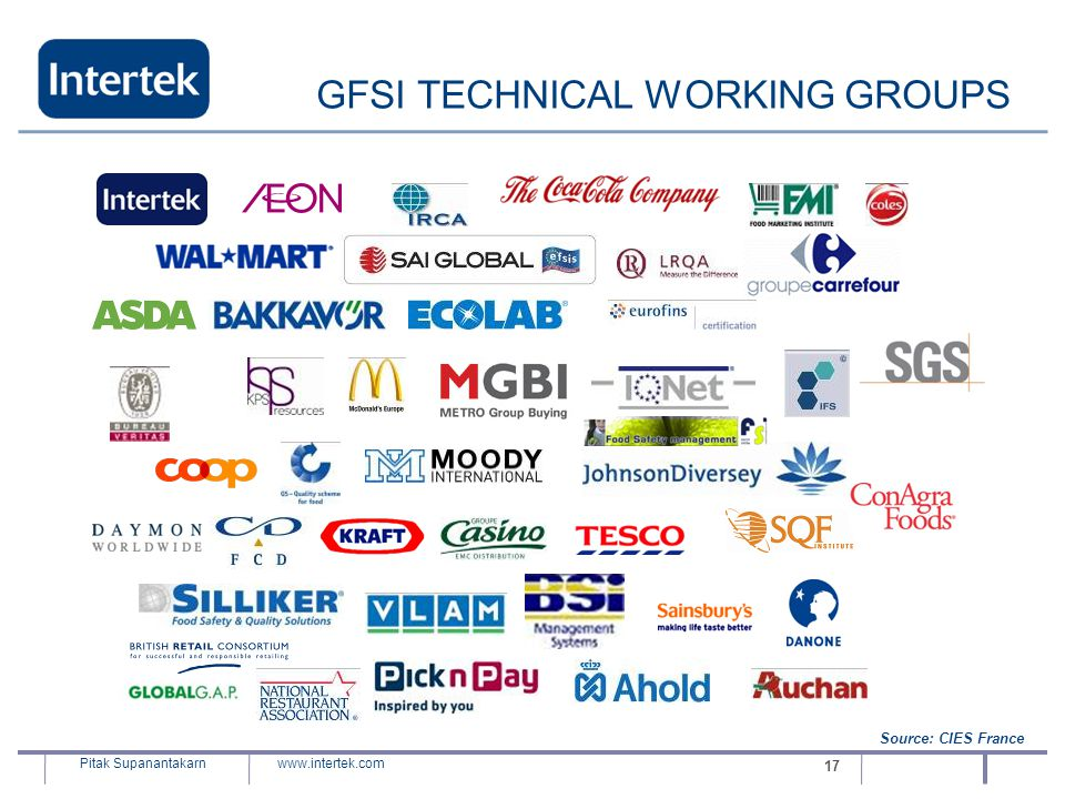 GFSI TECHNICAL WORKING GROUPS