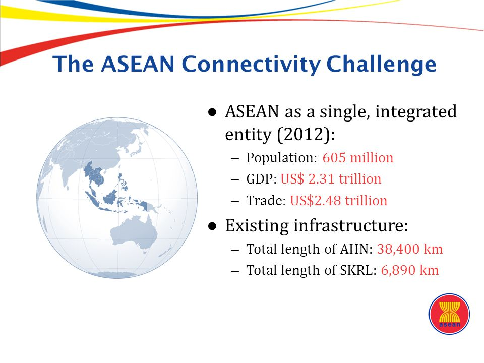 The ASEAN Connectivity Challenge
