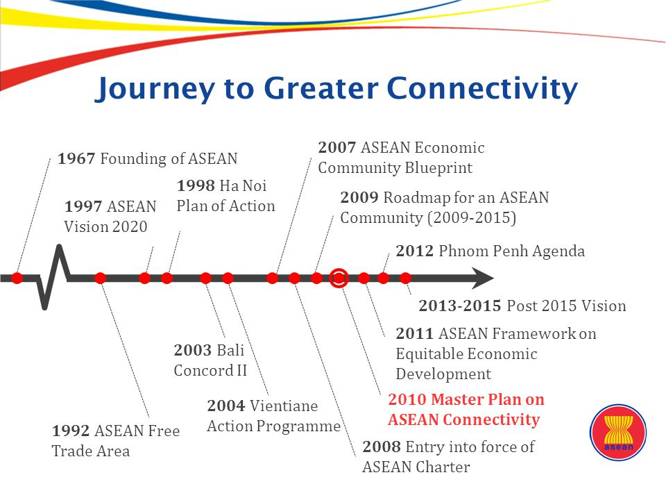 Journey to Greater Connectivity