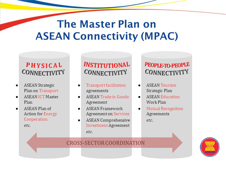 The Master Plan on ASEAN Connectivity (MPAC)