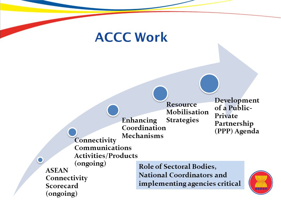 ACCC Work Development of a Public-Private Partnership (PPP) Agenda
