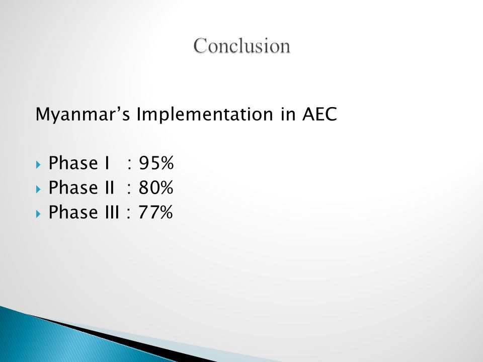 Conclusion Myanmar's Implementation in AEC Phase I : 95%