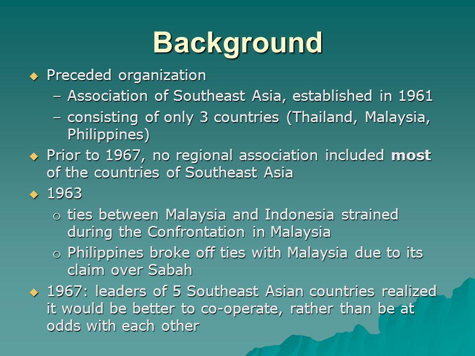 Background Preceded organization