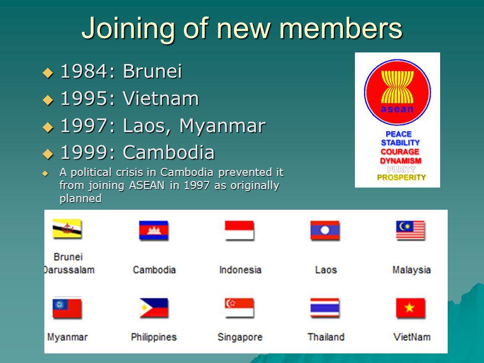 Joining of new members 1984: Brunei 1995: Vietnam 1997: Laos, Myanmar