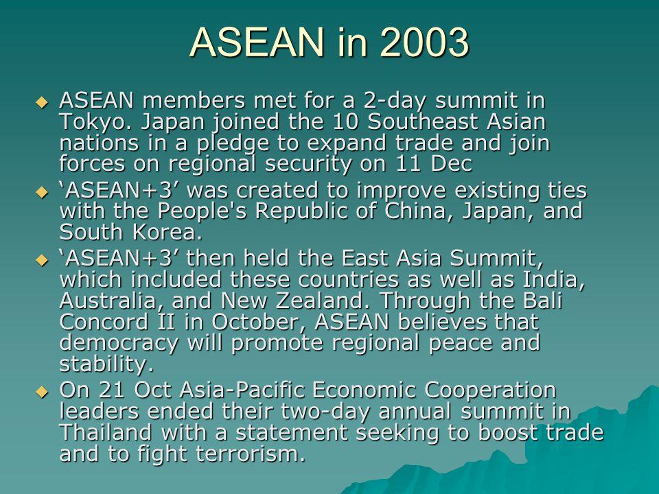 ASEAN in 2003