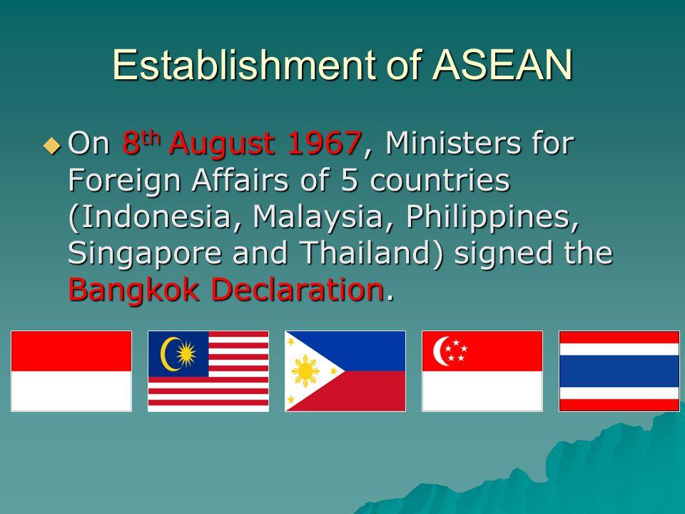 Establishment of ASEAN