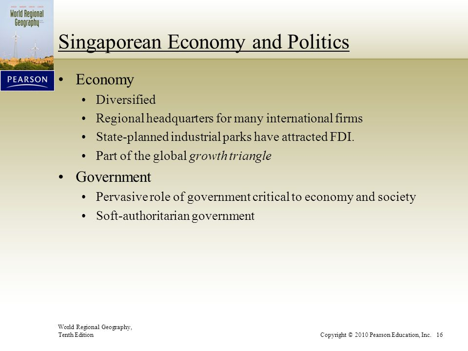 Singaporean Economy and Politics
