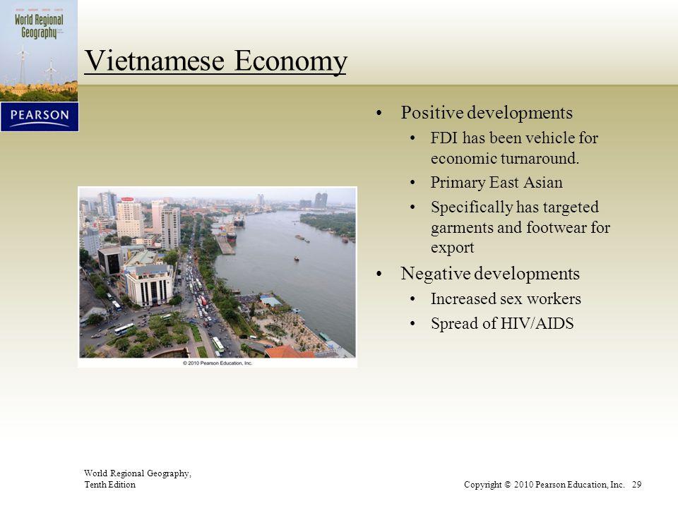 Vietnamese Economy Positive developments Negative developments