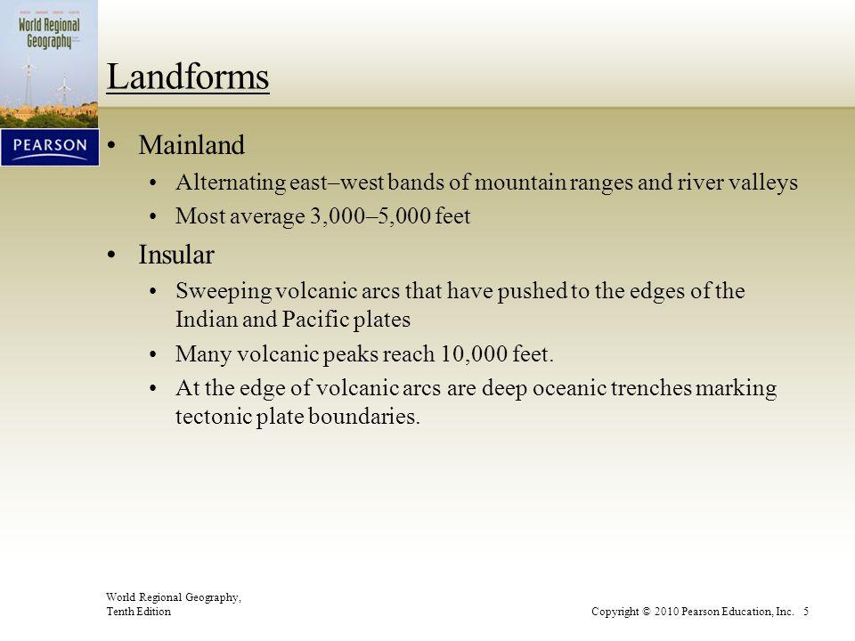 Landforms Mainland Insular