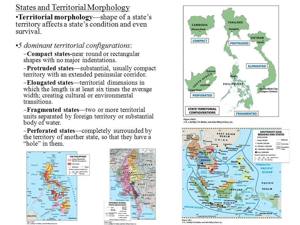 States and Territorial Morphology