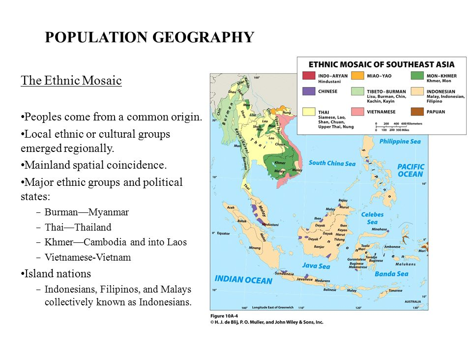 POPULATION GEOGRAPHY The Ethnic Mosaic