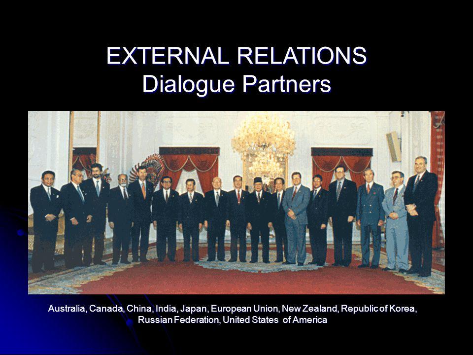 EXTERNAL RELATIONS Dialogue Partners