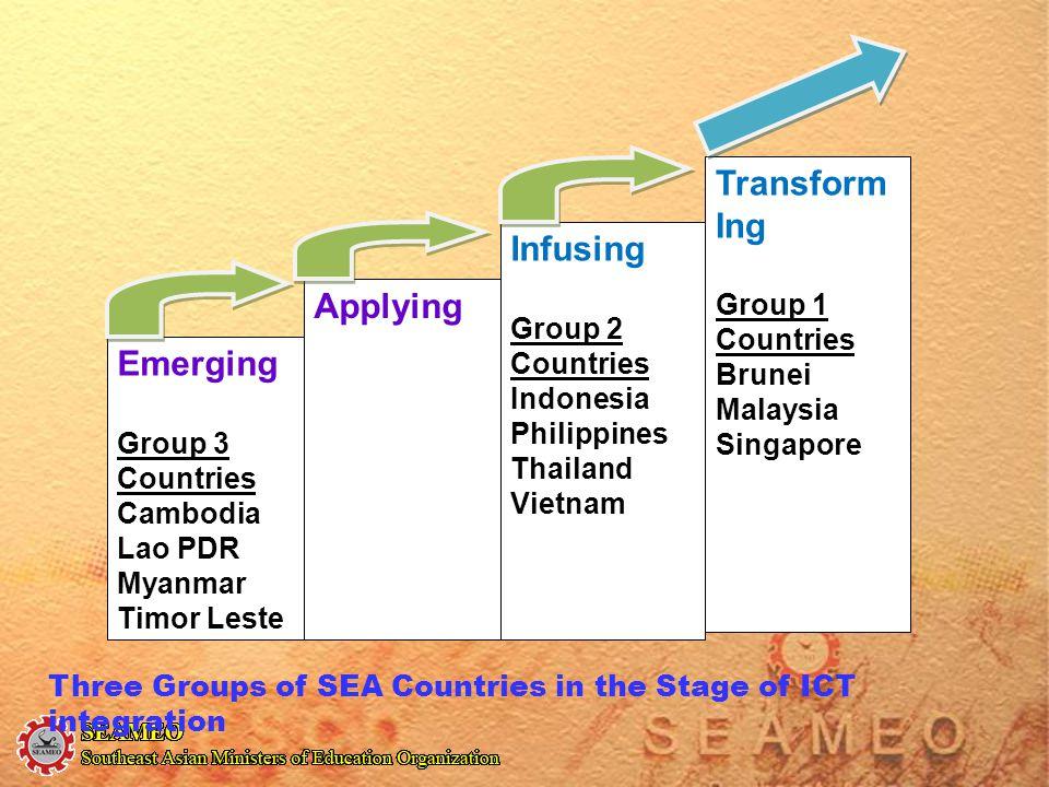 Transform Ing Infusing Applying Emerging Group 1 Countries Brunei