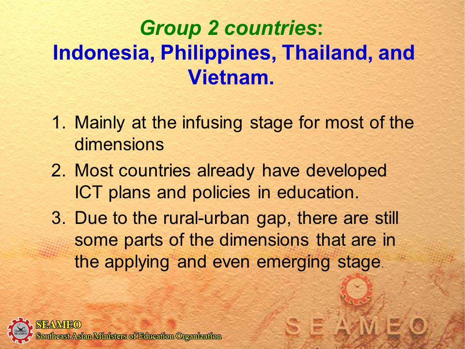 Group 2 countries: Indonesia, Philippines, Thailand, and Vietnam.