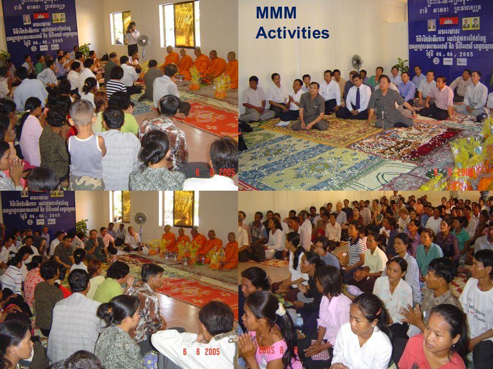 MMM Activities