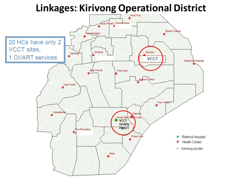 Linkages: Kirivong Operational District