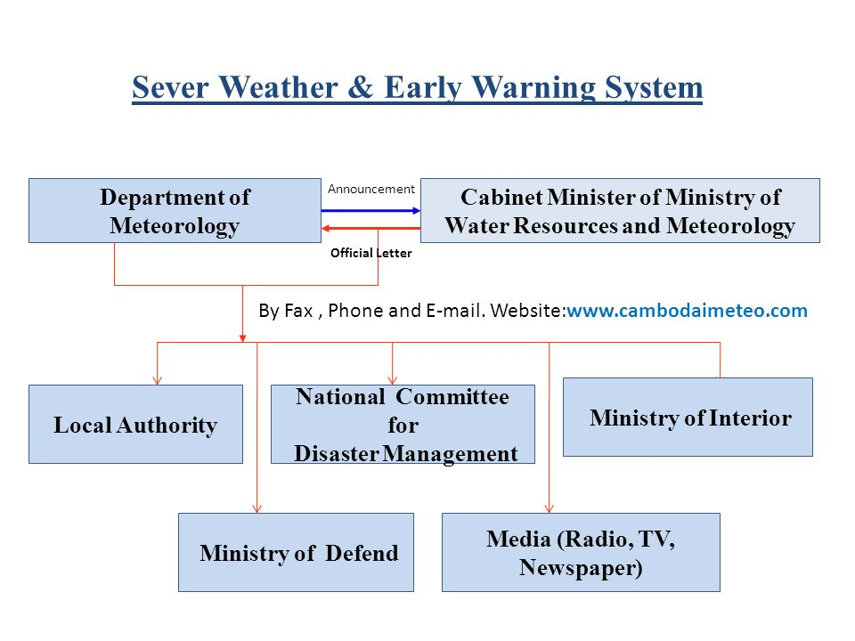 Sever Weather & Early Warning System