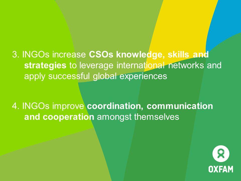 3. INGOs increase CSOs knowledge, skills and