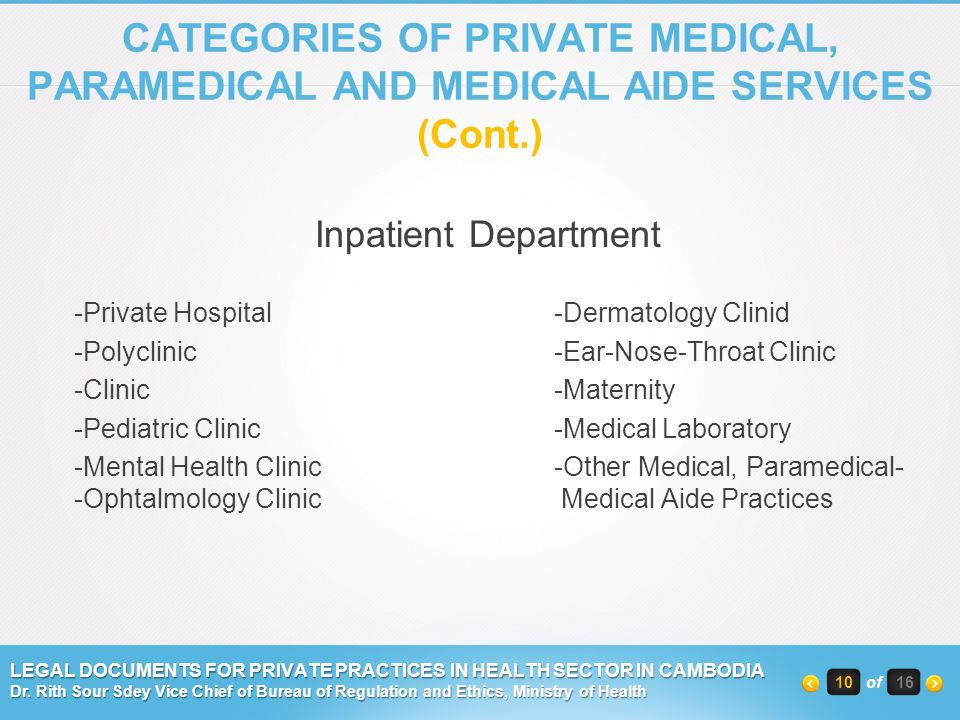 CATEGORIES OF PRIVATE MEDICAL, PARAMEDICAL AND MEDICAL AIDE SERVICES (Cont.)