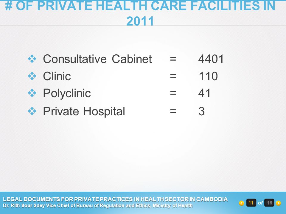 # OF PRIVATE HEALTH CARE FACILITIES IN 2011