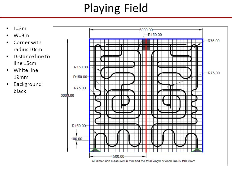 Playing Field L=3m W=3m Corner with radius 10cm
