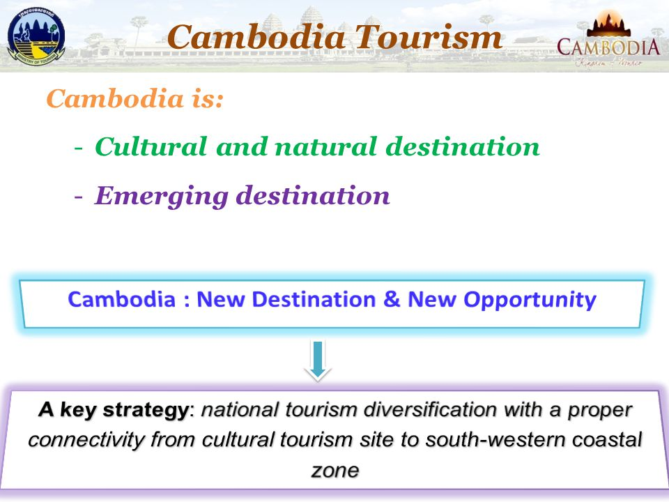 Cambodia : New Destination & New Opportunity