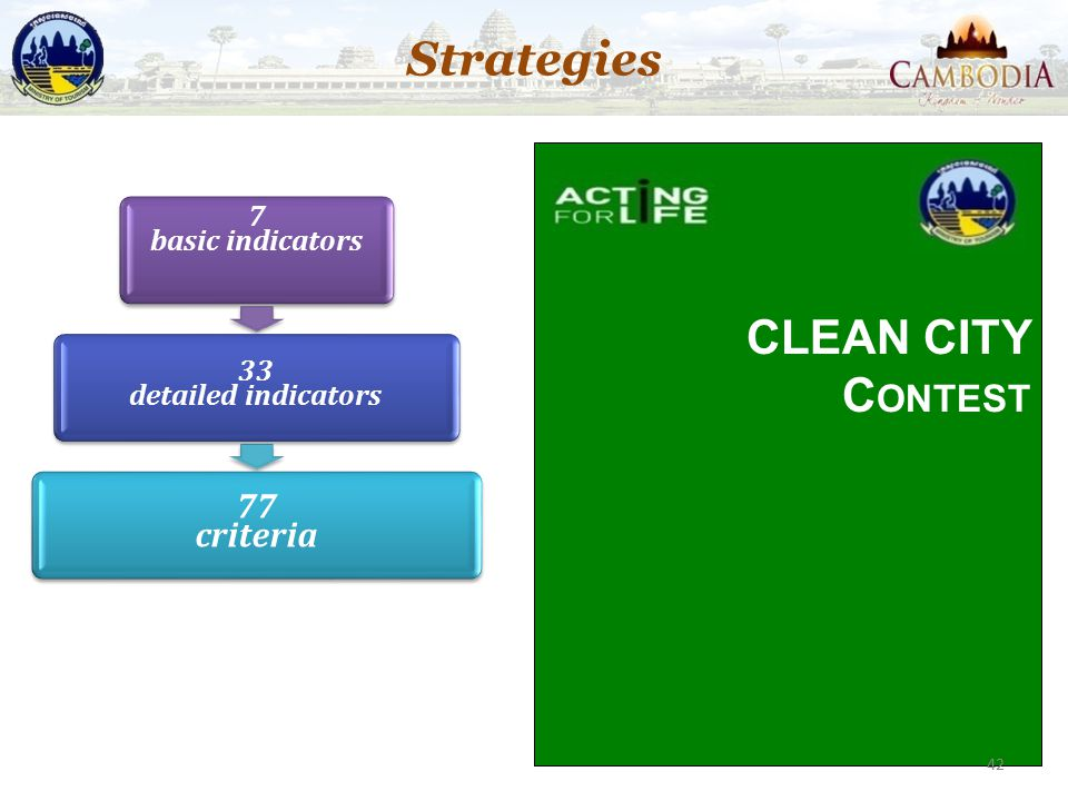 Strategies CLEAN CITY Contest 77 criteria 33 7 detailed indicators