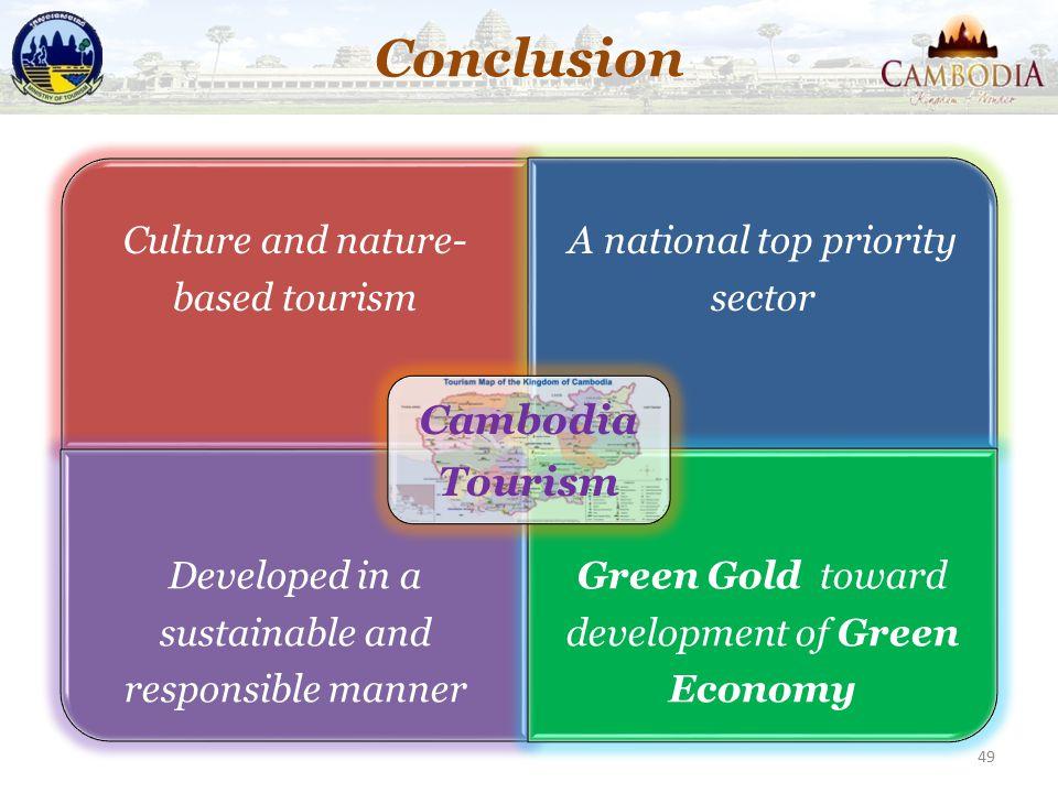 Conclusion Cambodia Tourism