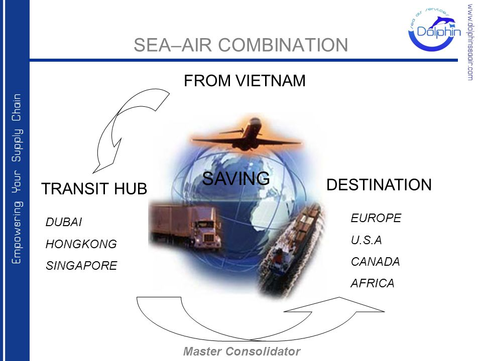 SEA–AIR COMBINATION SAVING FROM VIETNAM DESTINATION TRANSIT HUB EUROPE