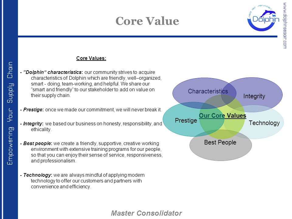 Core Value Master Consolidator