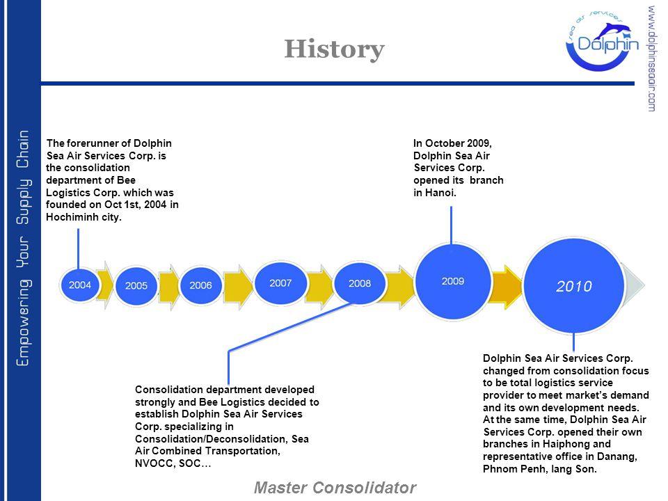 History Master Consolidator