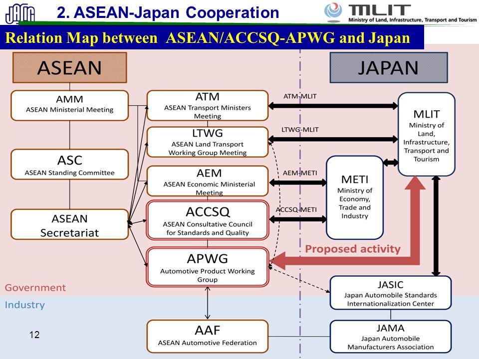 2. ASEAN-Japan Cooperation